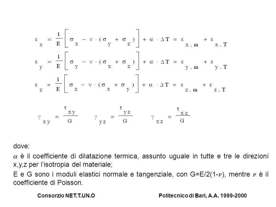 Consorzio NET.T.UN.OPolitecnico di Bari, A.A. 1999-2000 dove: è il coefficiente di dilatazione termica, assunto uguale in tutte e tre le direzioni x,y