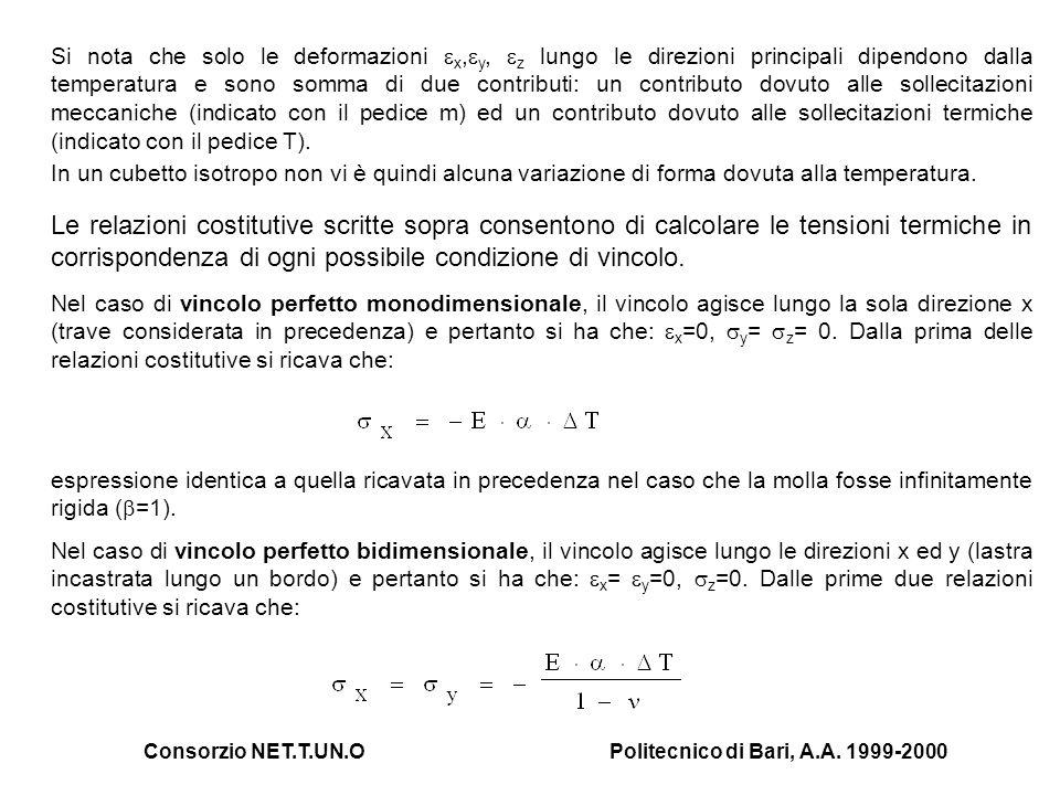 Consorzio NET.T.UN.OPolitecnico di Bari, A.A. 1999-2000 Le relazioni costitutive scritte sopra consentono di calcolare le tensioni termiche in corrisp