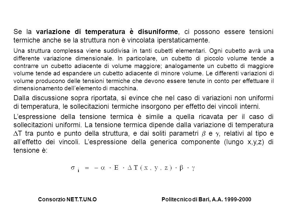 Consorzio NET.T.UN.OPolitecnico di Bari, A.A. 1999-2000 Se la variazione di temperatura è disuniforme, ci possono essere tensioni termiche anche se la