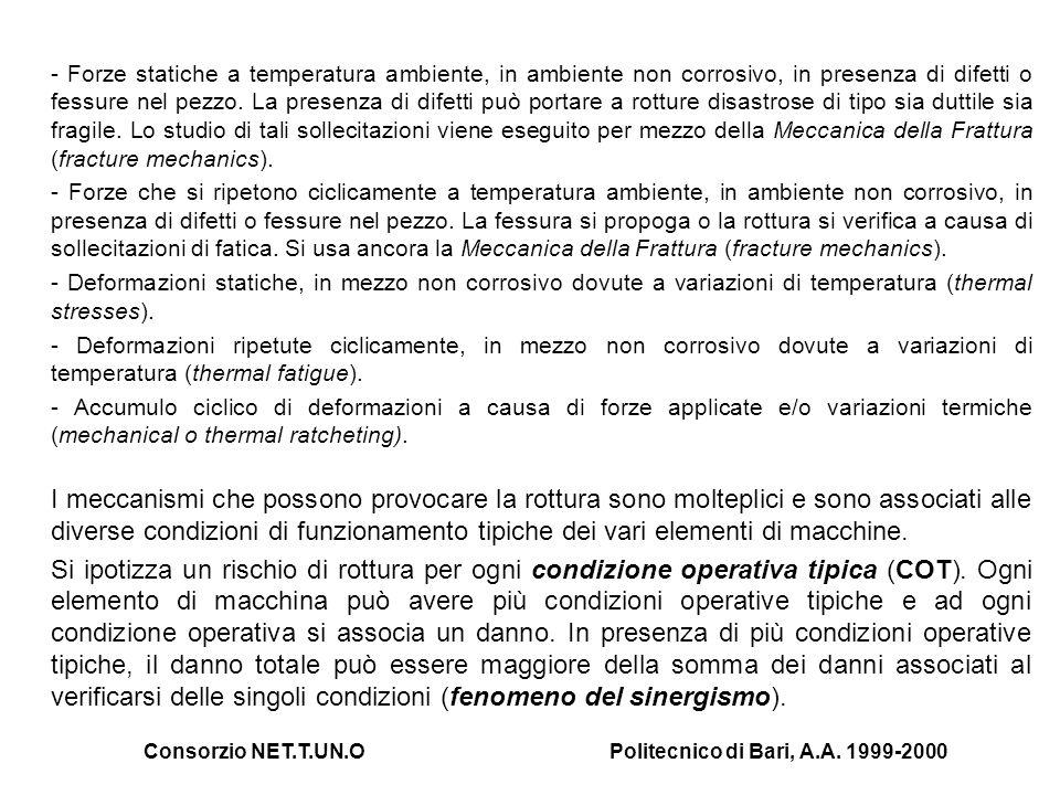 Consorzio NET.T.UN.OPolitecnico di Bari, A.A. 1999-2000 - Forze statiche a temperatura ambiente, in ambiente non corrosivo, in presenza di difetti o f