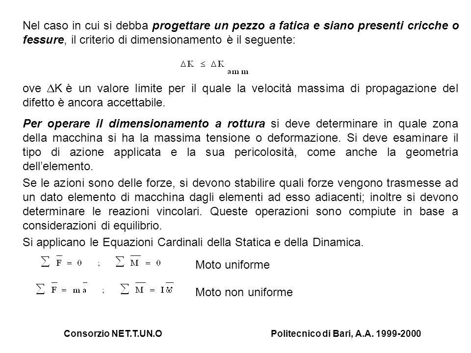 Consorzio NET.T.UN.OPolitecnico di Bari, A.A. 1999-2000 Nel caso in cui si debba progettare un pezzo a fatica e siano presenti cricche o fessure, il c