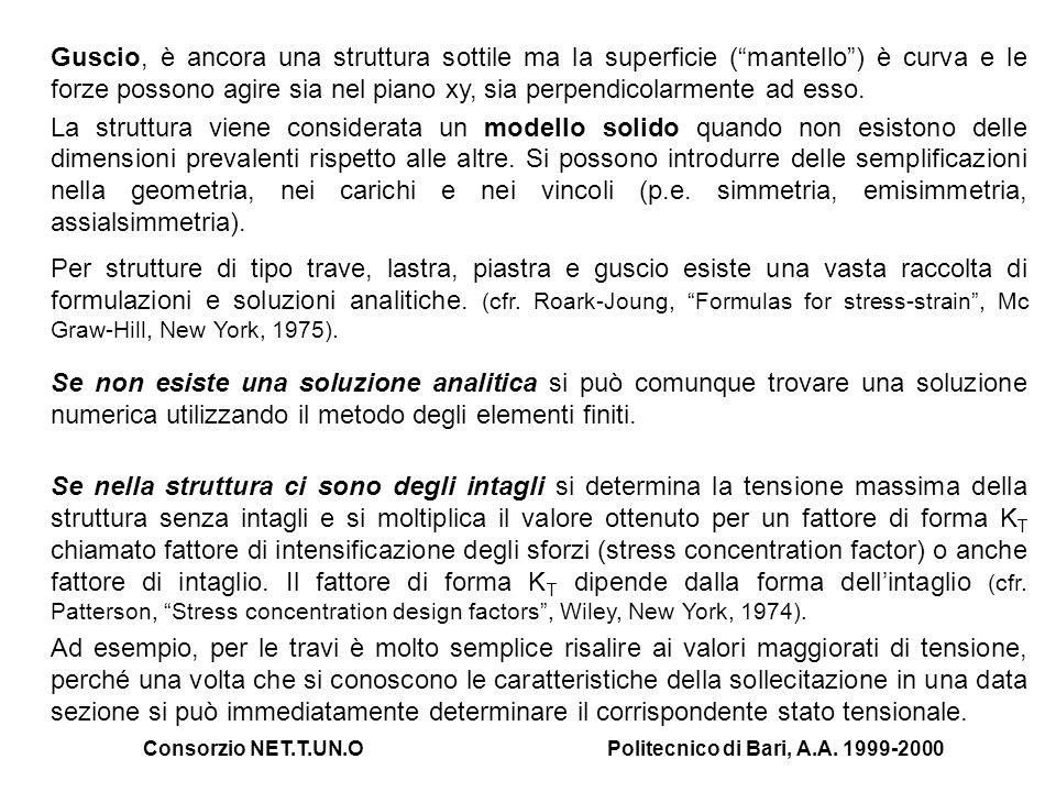 Consorzio NET.T.UN.OPolitecnico di Bari, A.A. 1999-2000 Guscio, è ancora una struttura sottile ma la superficie (mantello) è curva e le forze possono