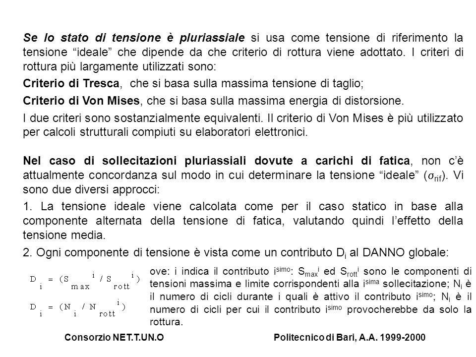 Consorzio NET.T.UN.OPolitecnico di Bari, A.A. 1999-2000 Se lo stato di tensione è pluriassiale si usa come tensione di riferimento la tensione ideale