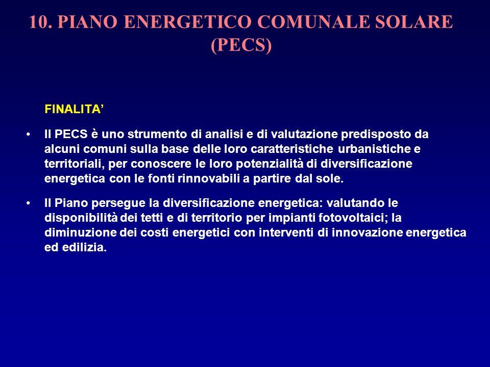 10. PIANO ENERGETICO COMUNALE SOLARE (PECS) FINALITA Il PECS è uno strumento di analisi e di valutazione predisposto da alcuni comuni sulla base delle