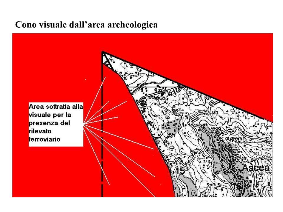 Cono visuale dallarea archeologica