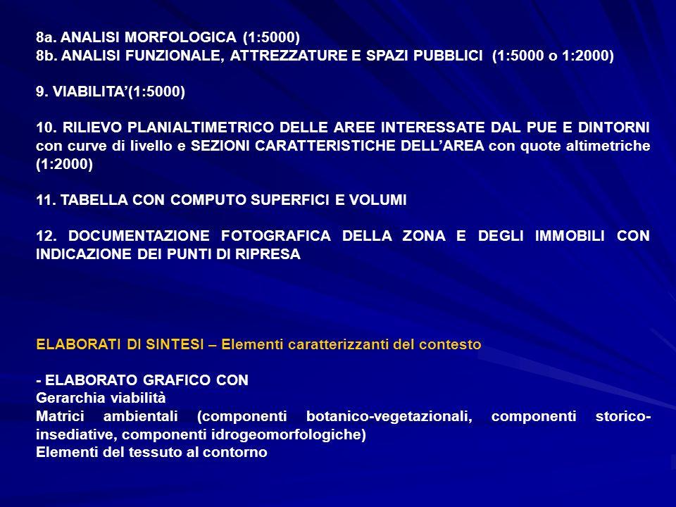 ELABORATI DI METAPROGETTO (A LIVELLO DI CONCEPT) - SCHEMA DI ASSETTO GENERALE - ELEMENTI DI COERENZA DEL PROGETTO CON LO SCHEMA DI ASSETTO GENERALE ELABORATI DI PROGETTO 1.