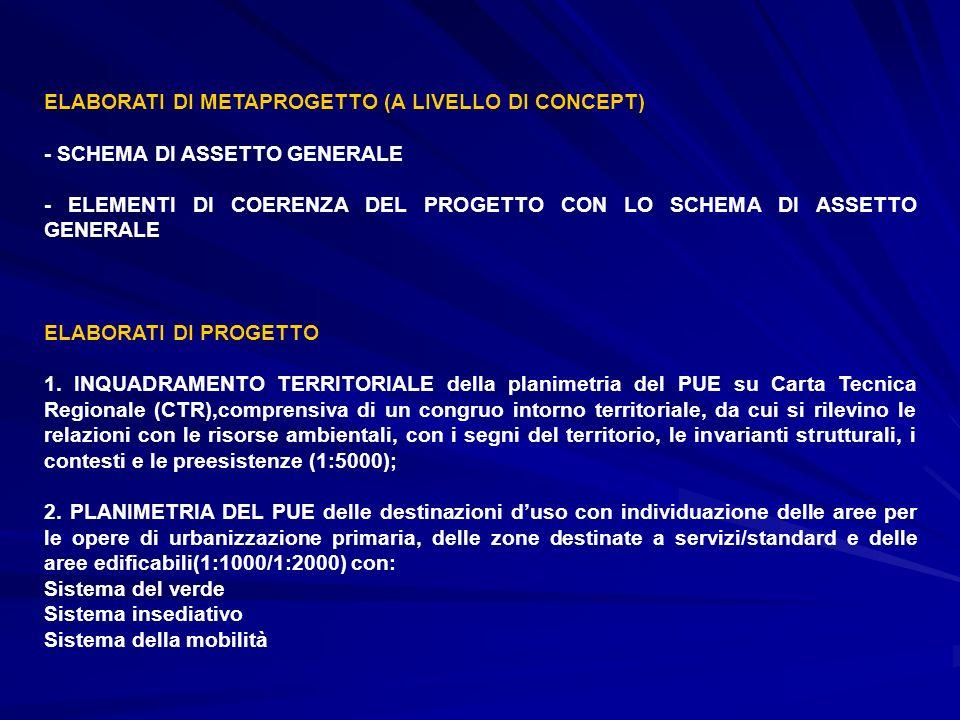 ELABORATI DI PROGETTO 3.