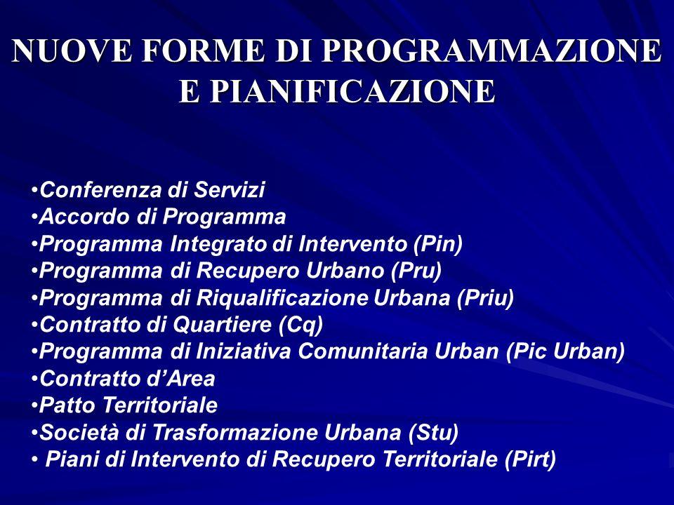 NUOVE FORME DI PROGRAMMAZIONE E PIANIFICAZIONE Conferenza di Servizi Accordo di Programma Programma Integrato di Intervento (Pin) Programma di Recuper