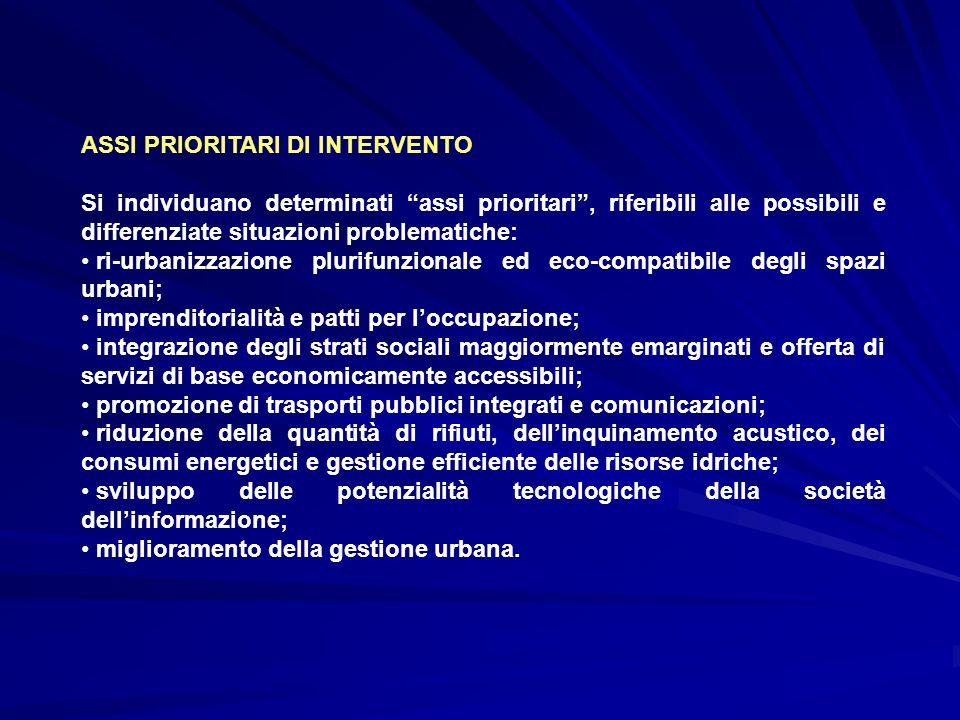 ASSI PRIORITARI DI INTERVENTO Si individuano determinati assi prioritari, riferibili alle possibili e differenziate situazioni problematiche: ri-urban