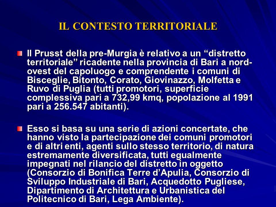IL CONTESTO TERRITORIALE Il Prusst della pre-Murgia è relativo a un distretto territoriale ricadente nella provincia di Bari a nord- ovest del capoluo
