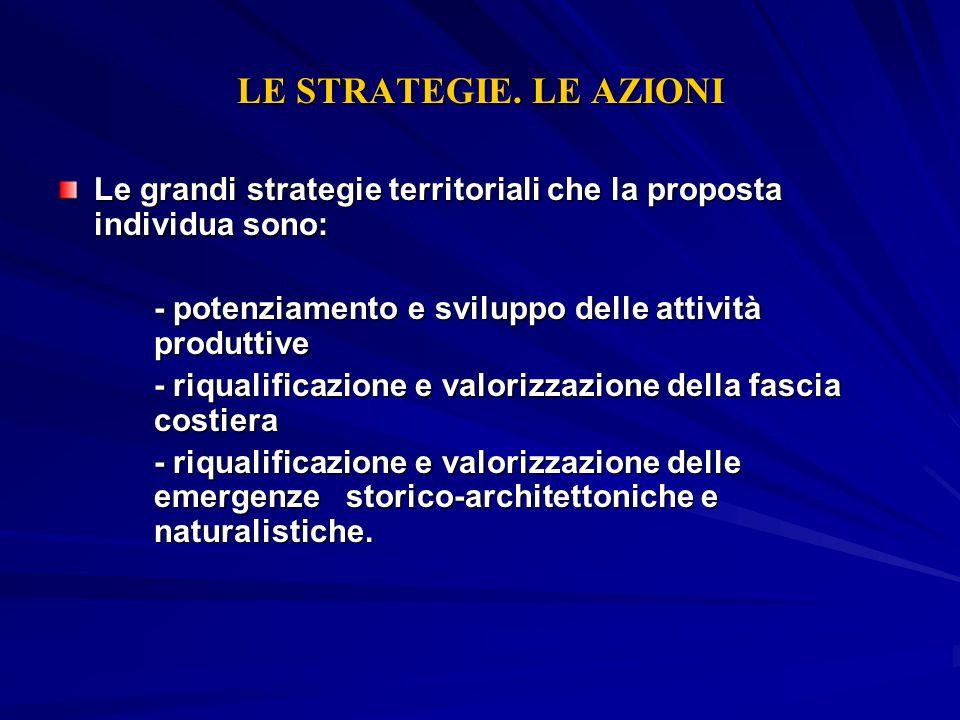LE STRATEGIE. LE AZIONI Le grandi strategie territoriali che la proposta individua sono: - potenziamento e sviluppo delle attività produttive - riqual