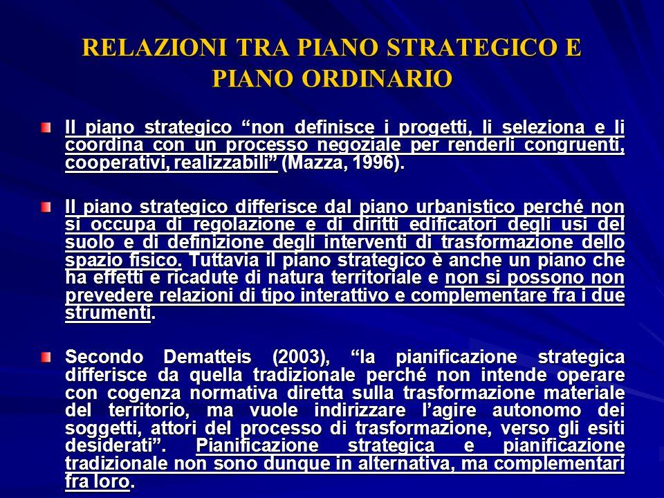 RELAZIONI TRA PIANO STRATEGICO E PIANO ORDINARIO Il piano strategico non definisce i progetti, li seleziona e li coordina con un processo negoziale pe