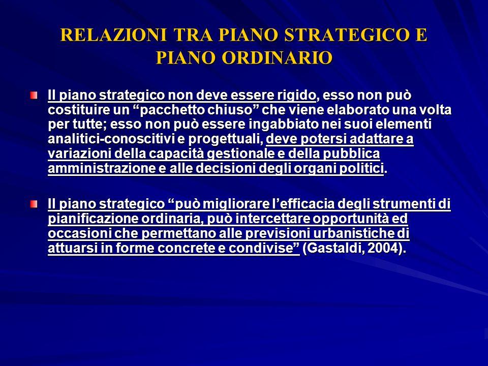 RELAZIONI TRA PIANO STRATEGICO E PIANO ORDINARIO Il piano strategico non deve essere rigido, esso non può costituire un pacchetto chiuso che viene ela