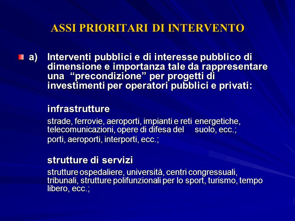 ASSI PRIORITARI DI INTERVENTO a) Interventi pubblici e di interesse pubblico di dimensione e importanza tale da rappresentare una precondizione per pr