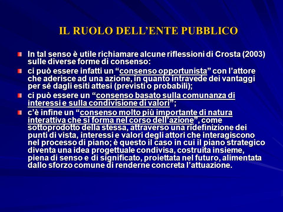 In tal senso è utile richiamare alcune riflessioni di Crosta (2003) sulle diverse forme di consenso: ci può essere infatti un consenso opportunista co