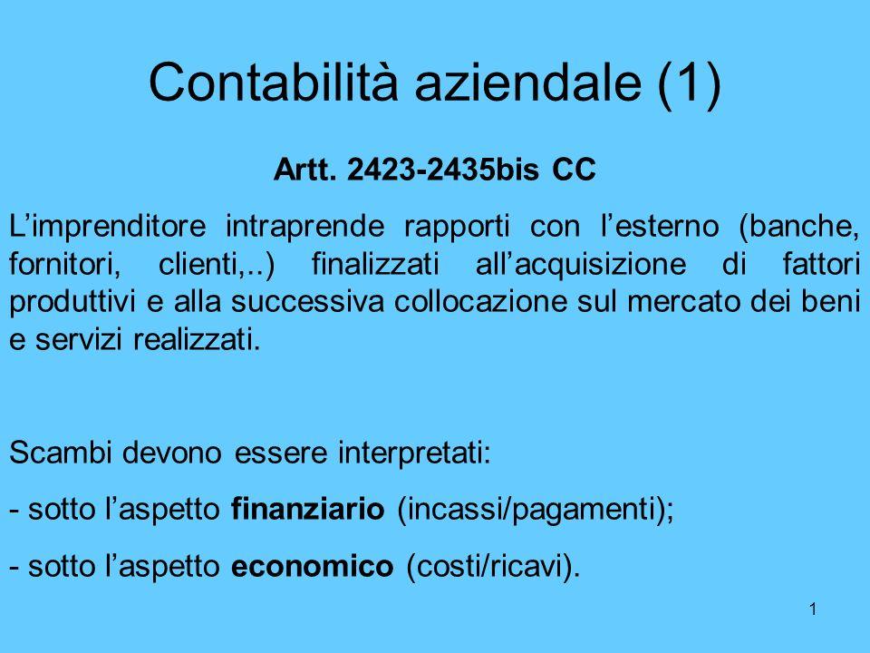 1 Contabilità aziendale (1) Artt. 2423-2435bis CC Limprenditore intraprende rapporti con lesterno (banche, fornitori, clienti,..) finalizzati allacqui
