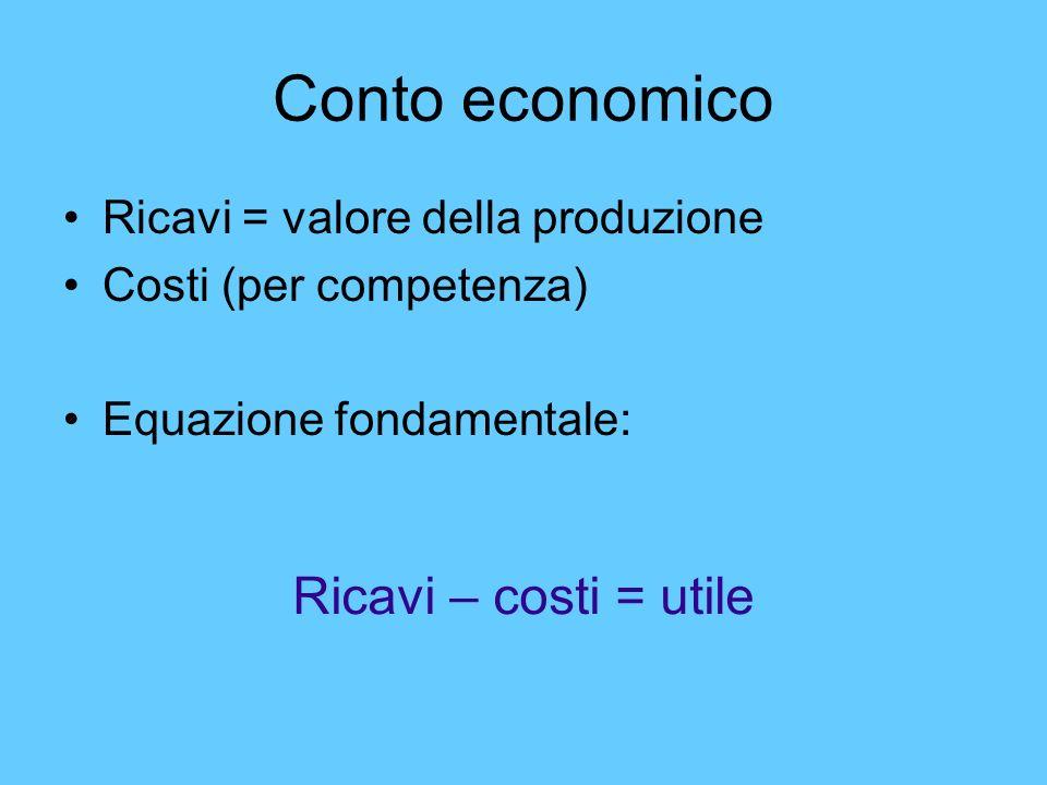 Conto economico Ricavi = valore della produzione Costi (per competenza) Equazione fondamentale: Ricavi – costi = utile