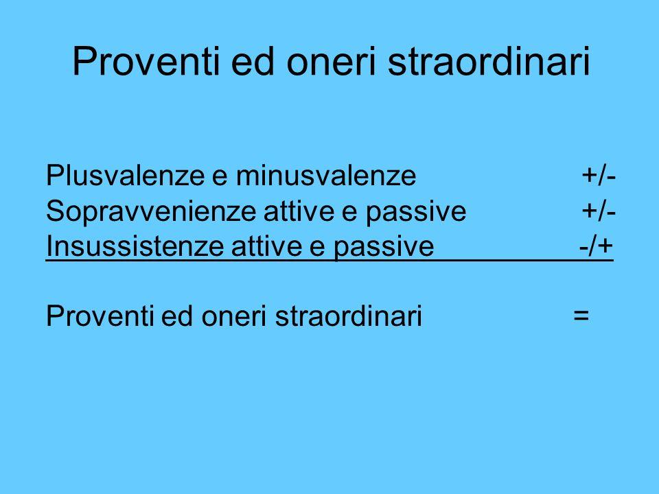 Proventi ed oneri straordinari Plusvalenze e minusvalenze +/- Sopravvenienze attive e passive +/- Insussistenze attive e passive -/+ Proventi ed oneri