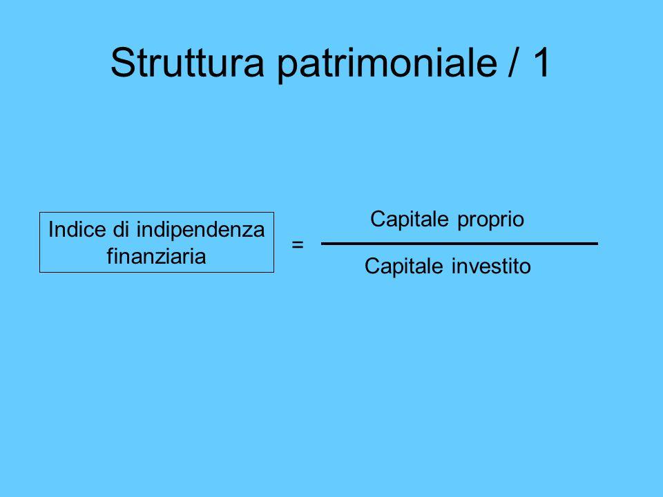 Struttura patrimoniale / 1 Capitale proprio Capitale investito Indice di indipendenza finanziaria =