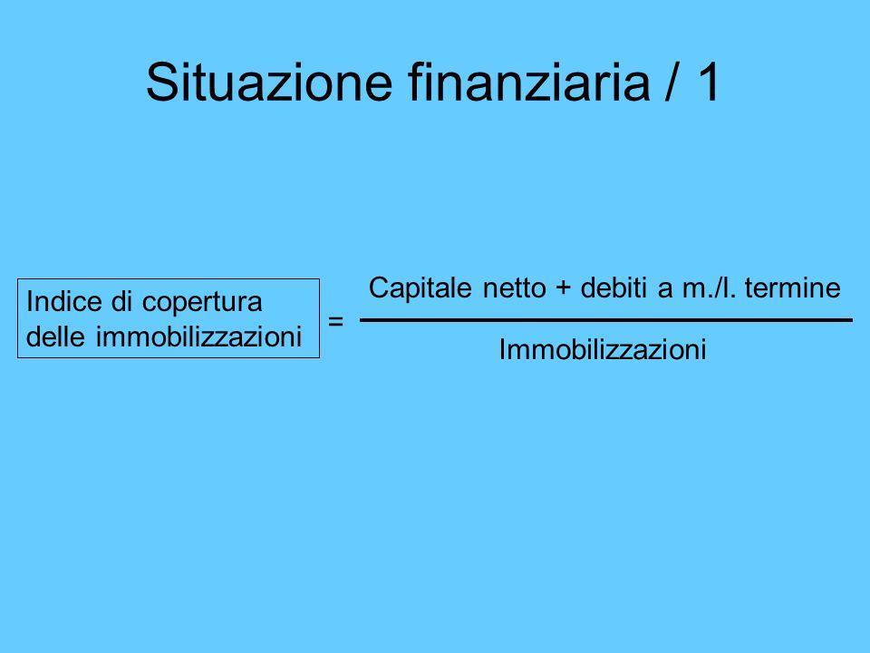 Situazione finanziaria / 1 Capitale netto + debiti a m./l. termine Immobilizzazioni Indice di copertura delle immobilizzazioni =
