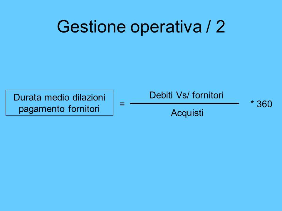 Gestione operativa / 2 Debiti Vs/ fornitori Acquisti Durata medio dilazioni pagamento fornitori =* 360