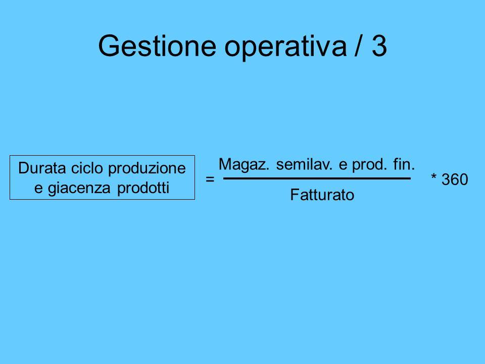Gestione operativa / 3 Magaz. semilav. e prod. fin. Fatturato Durata ciclo produzione e giacenza prodotti =* 360