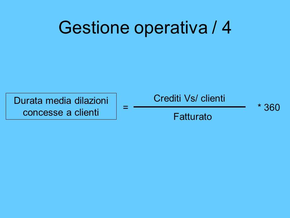 Gestione operativa / 4 Crediti Vs/ clienti Fatturato Durata media dilazioni concesse a clienti =* 360