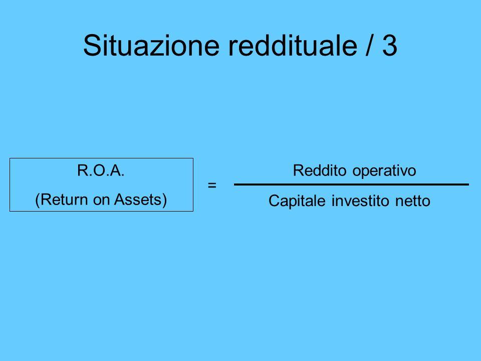 Situazione reddituale / 3 R.O.A. (Return on Assets) Reddito operativo Capitale investito netto =