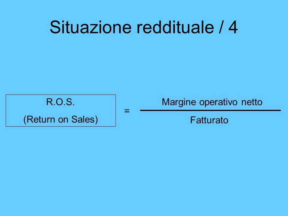 Situazione reddituale / 4 R.O.S. (Return on Sales) Margine operativo netto Fatturato =