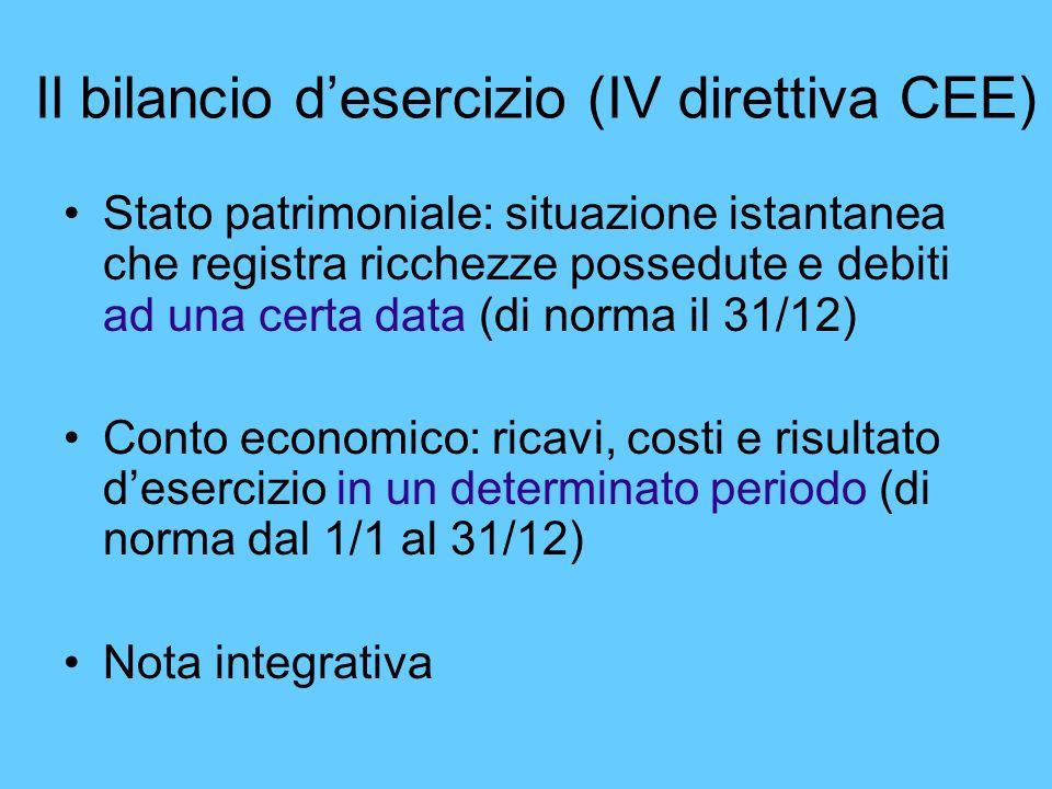 Lo stato patrimoniale Attivo: ricchezze possedute Passivo: debiti maturati Equazione fondamentale: Attivo = Passivo + Patrimonio Netto