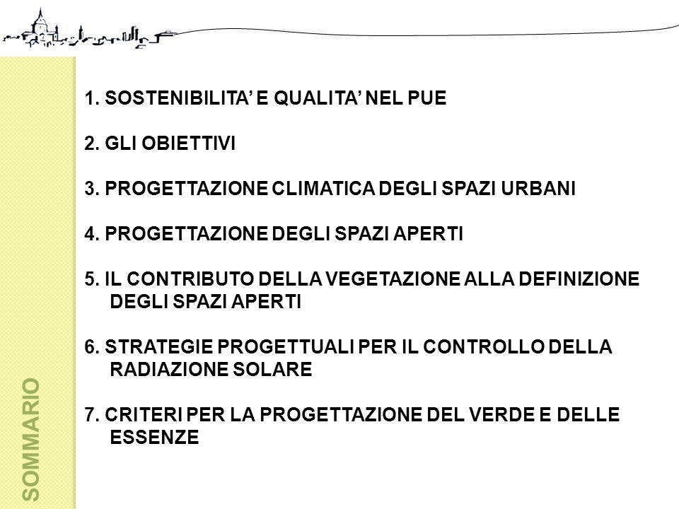 1. SOSTENIBILITA E QUALITA NEL PUE 2. GLI OBIETTIVI 3. PROGETTAZIONE CLIMATICA DEGLI SPAZI URBANI 4. PROGETTAZIONE DEGLI SPAZI APERTI 5. IL CONTRIBUTO