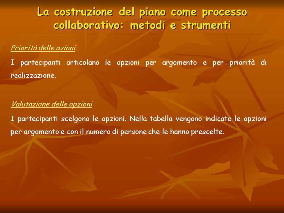 La costruzione del piano come processo collaborativo: metodi e strumenti Priorità delle azioni I partecipanti articolano le opzioni per argomento e pe