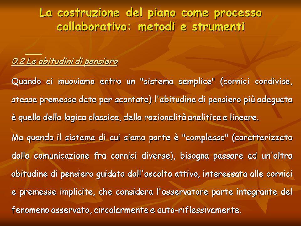 La costruzione del piano come processo collaborativo: metodi e strumenti 0.2 Le abitudini di pensiero Quando ci muoviamo entro un