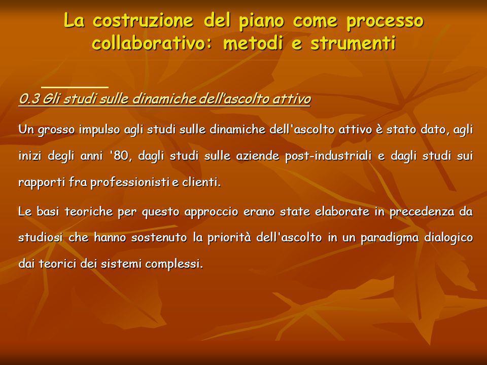 La costruzione del piano come processo collaborativo: metodi e strumenti 0.3 Gli studi sulle dinamiche dellascolto attivo Un grosso impulso agli studi