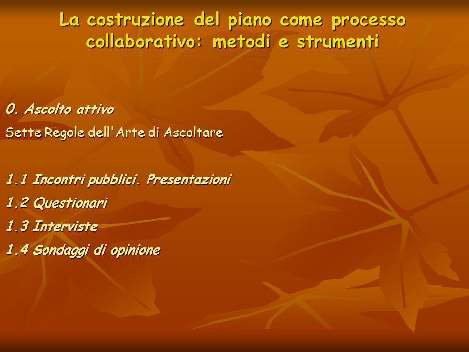 La costruzione del piano come processo collaborativo: metodi e strumenti 0. Ascolto attivo Sette Regole dell'Arte di Ascoltare 1.1 Incontri pubblici.