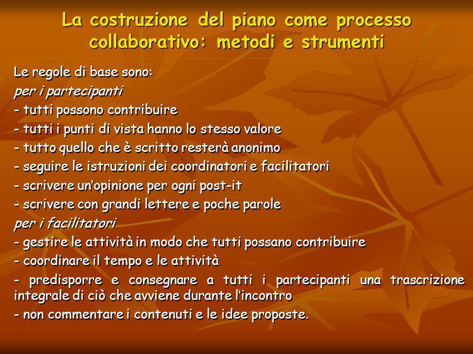 La costruzione del piano come processo collaborativo: metodi e strumenti Le regole di base sono: per i partecipanti - tutti possono contribuire - tutt