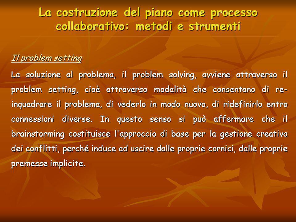 La costruzione del piano come processo collaborativo: metodi e strumenti Il problem setting La soluzione al problema, il problem solving, avviene attr