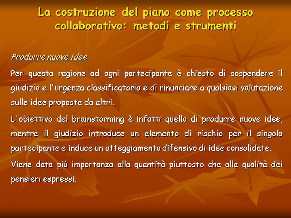 La costruzione del piano come processo collaborativo: metodi e strumenti Produrre nuove idee Per questa ragione ad ogni partecipante è chiesto di sosp
