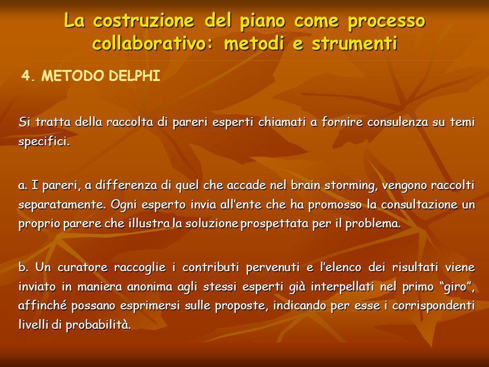 La costruzione del piano come processo collaborativo: metodi e strumenti Si tratta della raccolta di pareri esperti chiamati a fornire consulenza su t