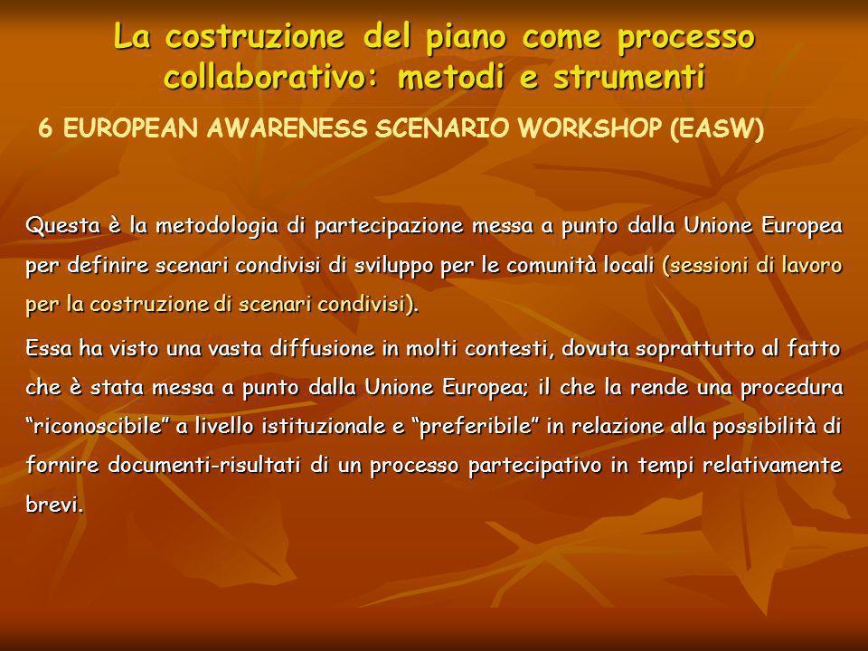 La costruzione del piano come processo collaborativo: metodi e strumenti Questa è la metodologia di partecipazione messa a punto dalla Unione Europea