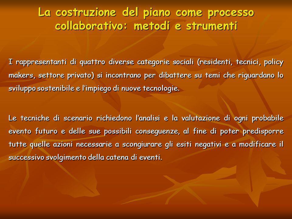 La costruzione del piano come processo collaborativo: metodi e strumenti I rappresentanti di quattro diverse categorie sociali (residenti, tecnici, po
