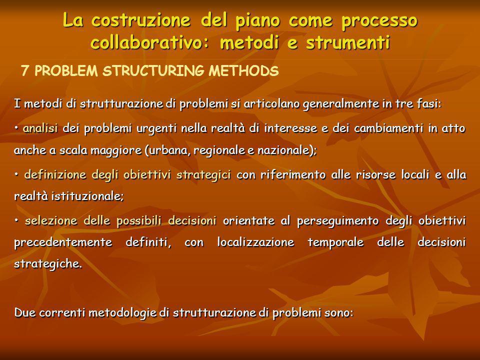 La costruzione del piano come processo collaborativo: metodi e strumenti I metodi di strutturazione di problemi si articolano generalmente in tre fasi