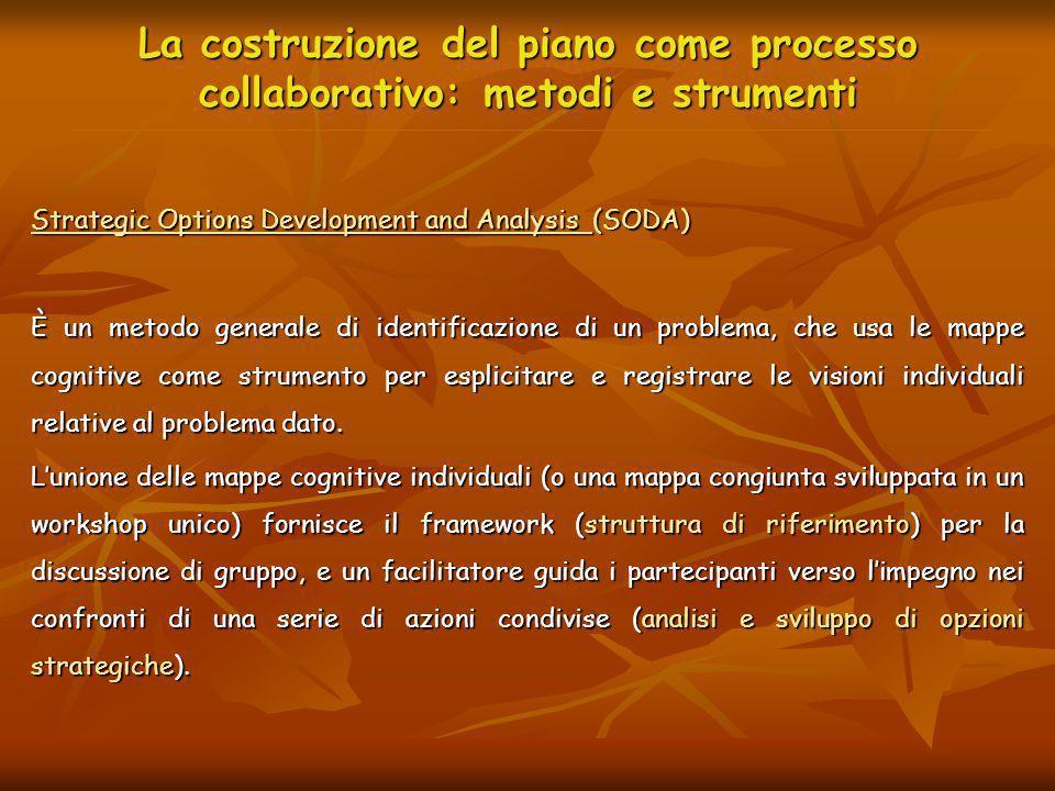 La costruzione del piano come processo collaborativo: metodi e strumenti Strategic Choice Approach (SCA) Questo metodo è finalizzato alla gestione dellincertezza in situazioni conflittuali.