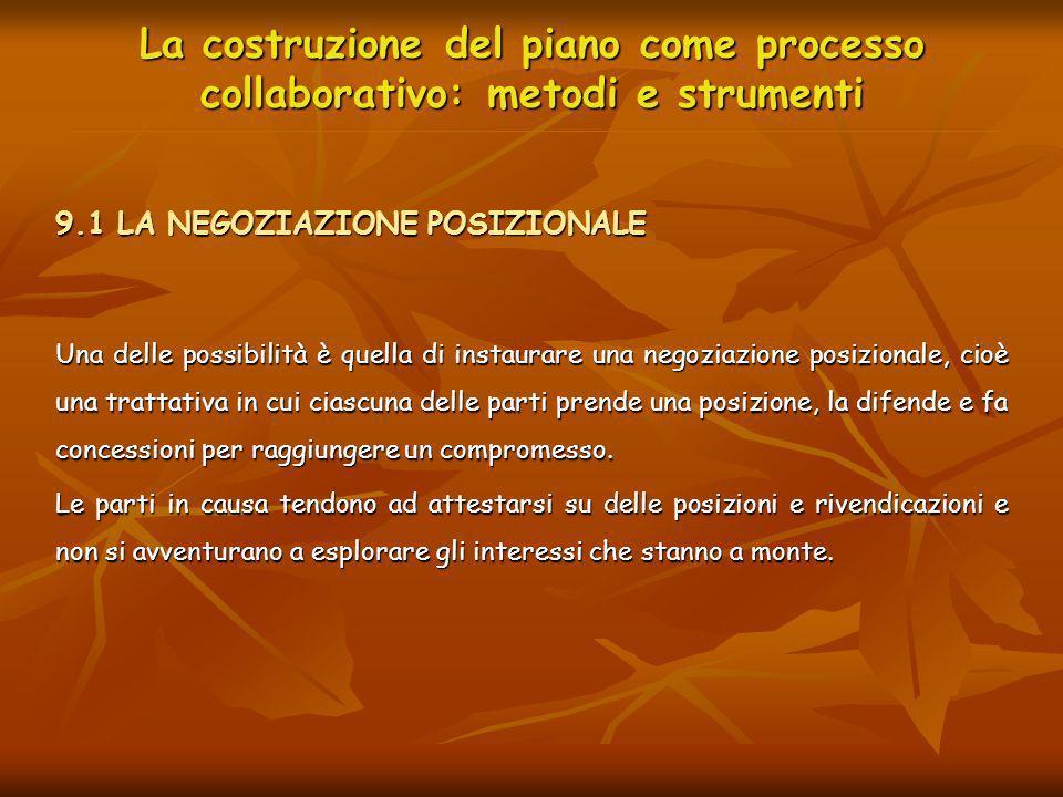 La costruzione del piano come processo collaborativo: metodi e strumenti 9.1 LA NEGOZIAZIONE POSIZIONALE Una delle possibilità è quella di instaurare