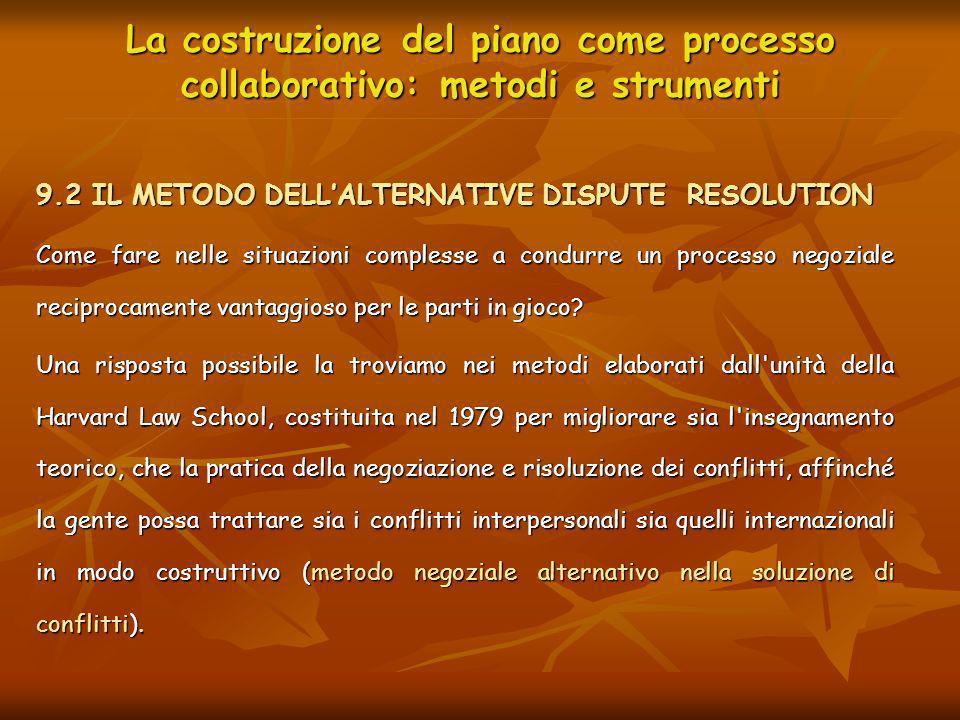 La costruzione del piano come processo collaborativo: metodi e strumenti 9.2 IL METODO DELLALTERNATIVE DISPUTE RESOLUTION Come fare nelle situazioni c