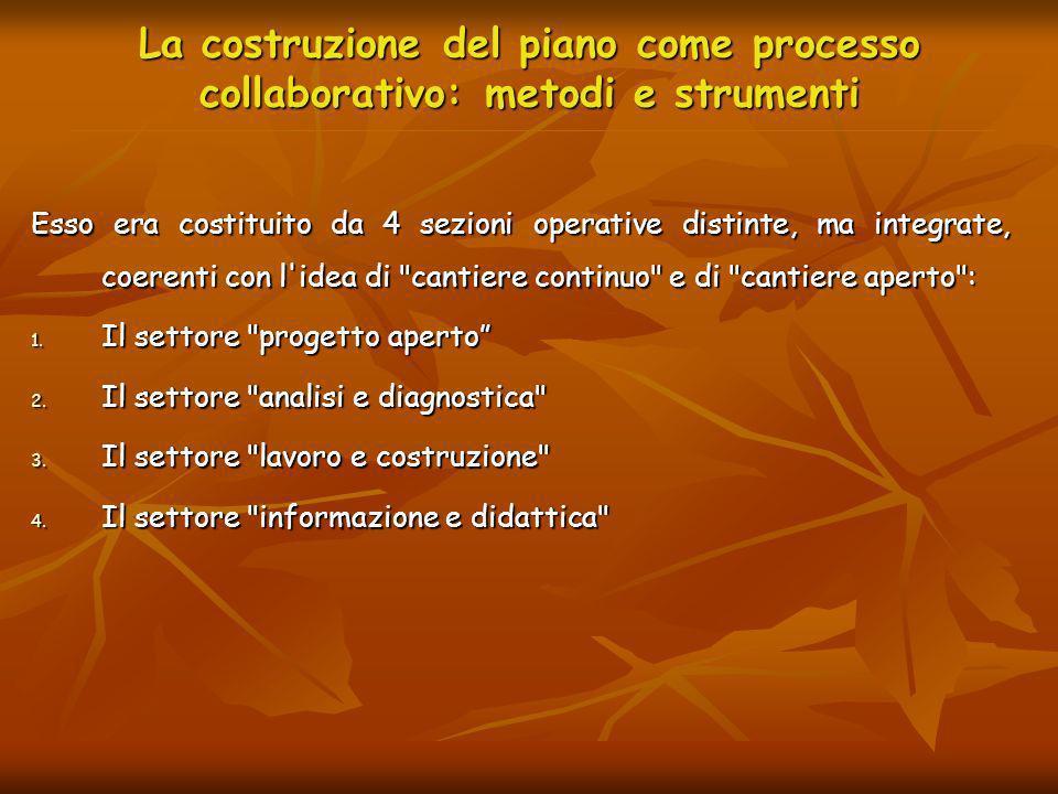 La costruzione del piano come processo collaborativo: metodi e strumenti Esso era costituito da 4 sezioni operative distinte, ma integrate, coerenti c