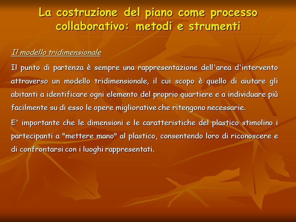 La costruzione del piano come processo collaborativo: metodi e strumenti Ogni persona è chiamata a posizionare sul plastico apposite carte-opzione, ciascuna delle quali indica un intervento migliorativo.