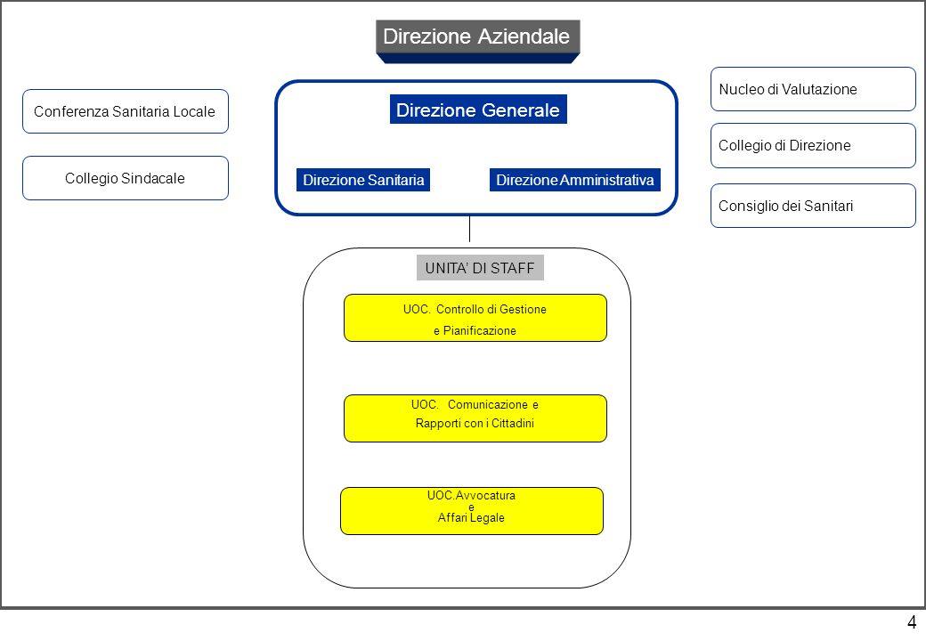 AREA OSPEDALIERA DIREZIONE OSPEDALE SAN GIACOMO/TALENTI U.O.C.