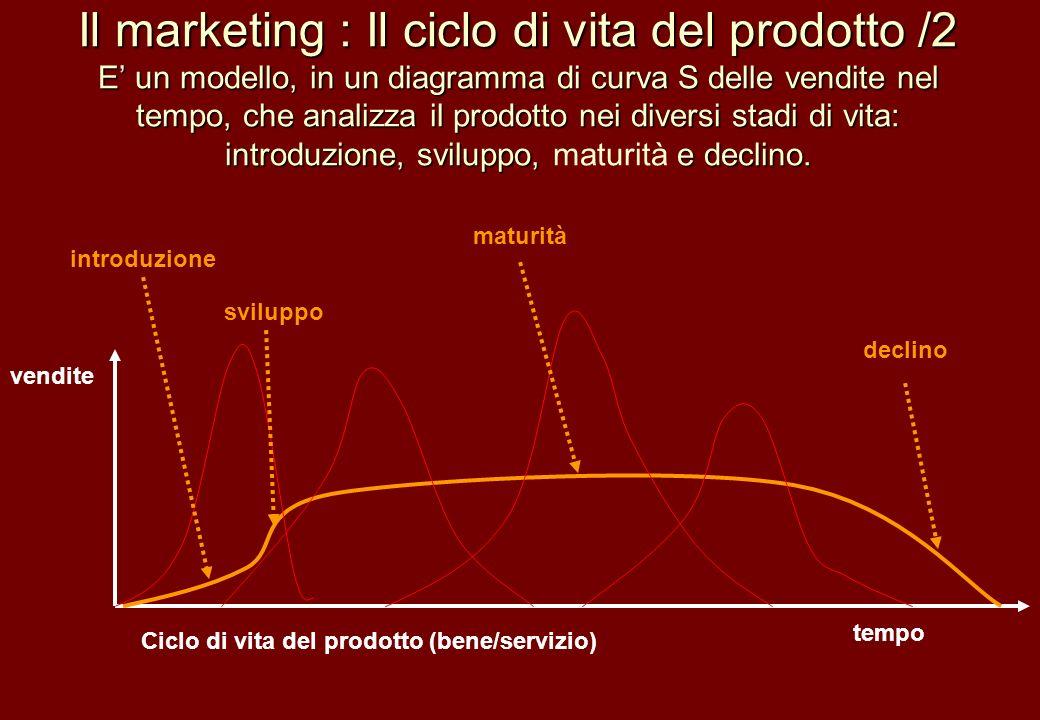 Il marketing : Il ciclo di vita del prodotto /2 E un modello, in un diagramma di curva S delle vendite nel tempo, che analizza il prodotto nei diversi