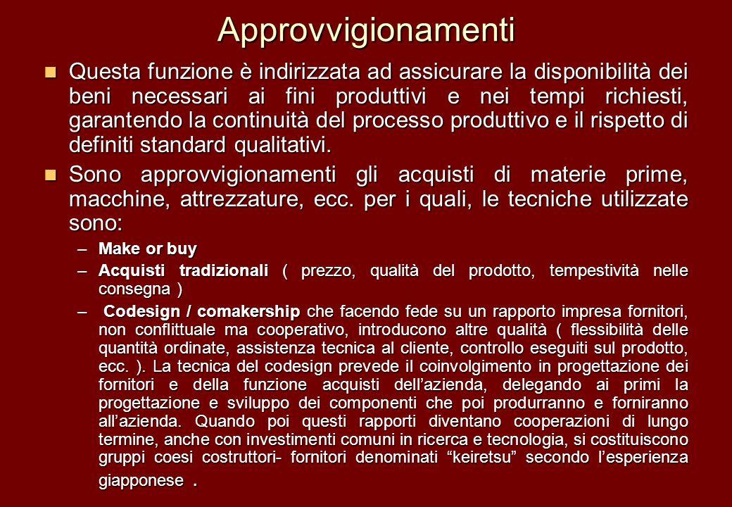 Approvvigionamenti Questa funzione è indirizzata ad assicurare la disponibilità dei beni necessari ai fini produttivi e nei tempi richiesti, garantend